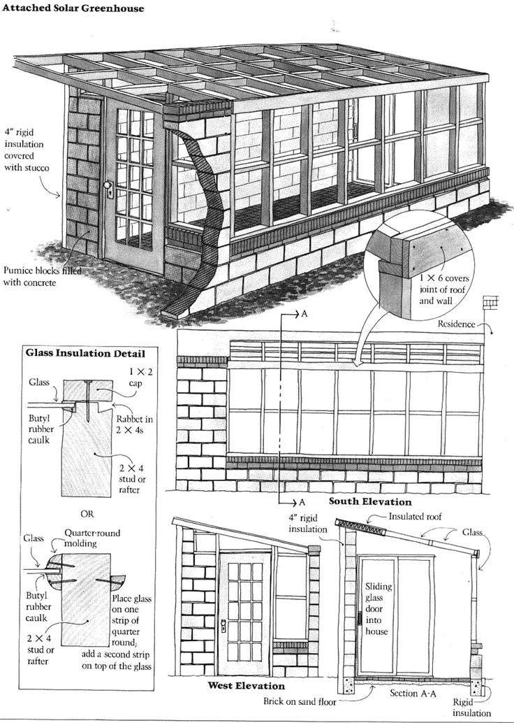 attached greenhouse free build your own greenhouse plans