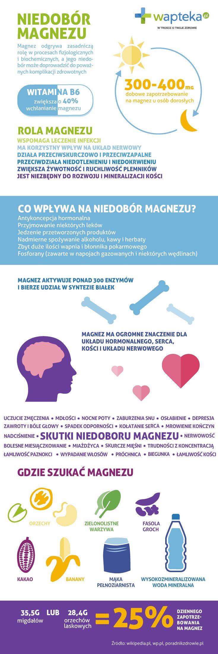 Jedna z częstych przypadłości - niedobór magnezu. Warto wiedzieć co jest przyczyną i jak zapobiegać dolegliwości.   http://www.wapteka.pl/blog/niedobor-magnezu-w-organizmie/