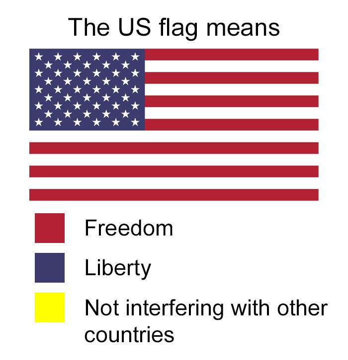 People Hilariously Explain True Meaning Of Country Flags And You May Not Like The Result Country Jokes Funny Memes History Jokes