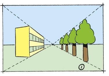 Perspektiivi - Sarjakuvakoulu - Aku Ankka (perspektiivi taustaa).
