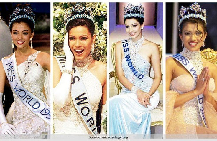 Here's a look at all the Indian beauty pageant winners who made their mark in the world. Description from fashionlady.in. I searched for this on bing.com/images