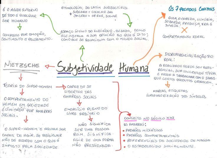 subjetividade humana