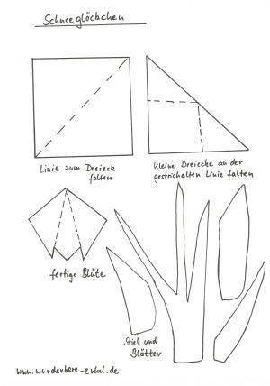 Pflanzen Basteln - Meine Enkel und ich - Made with schwedesign.de