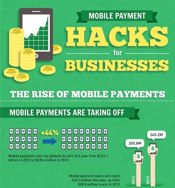 76 best card processing companies images on pinterest credit cards mobile payment hacks for businesses reheart Image collections