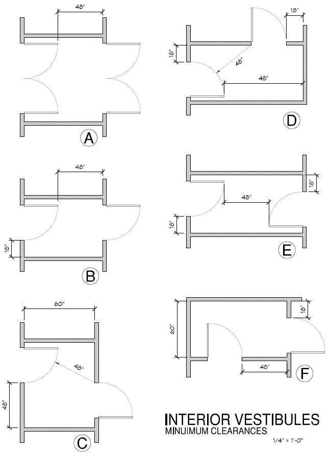 Pin By Eugenia Sharen On Coworkers Door Plan Double Doors How To Plan