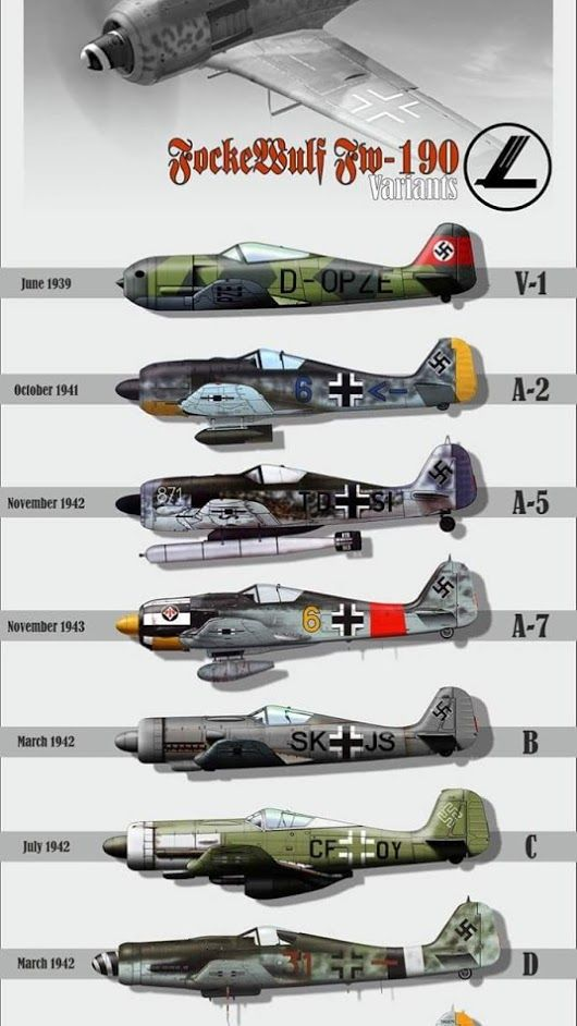 The evolution of the Nazi's war planes throughout World War 2. Germany had a solid air force.