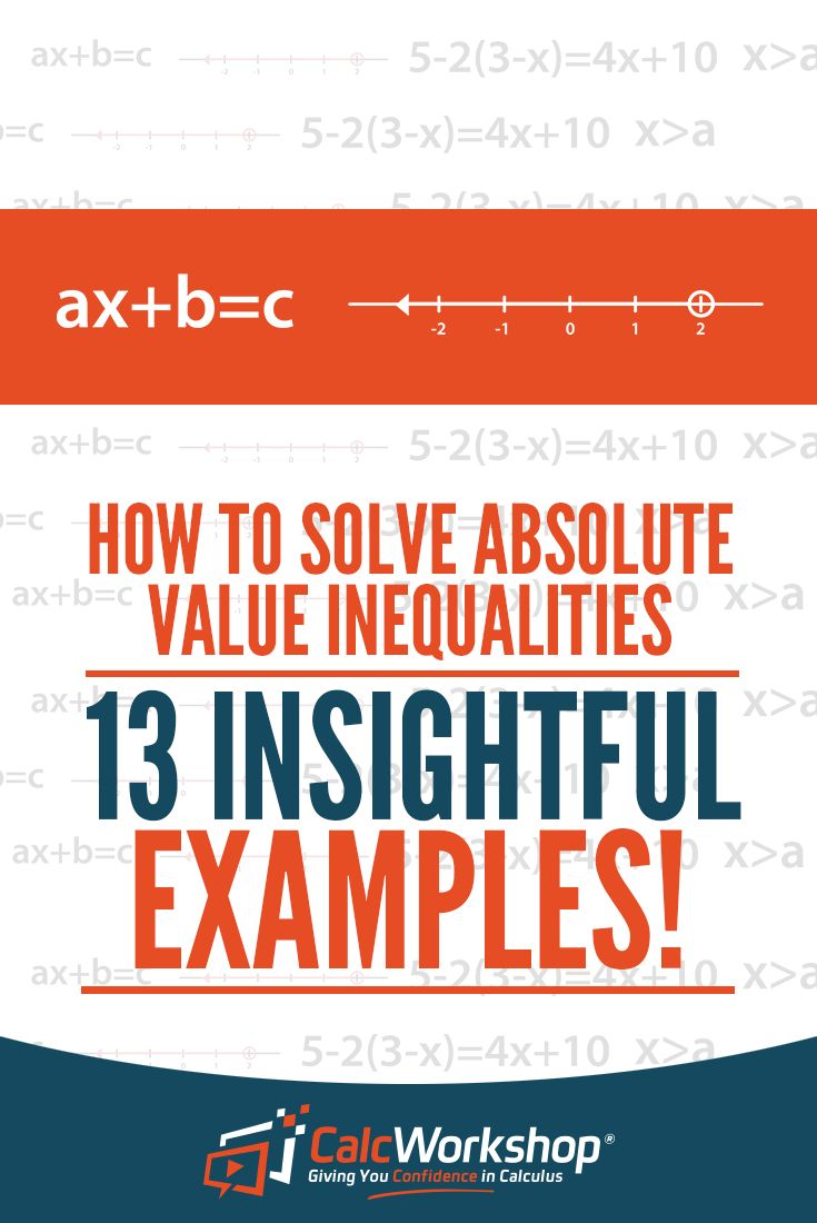how to write absolute value in c language