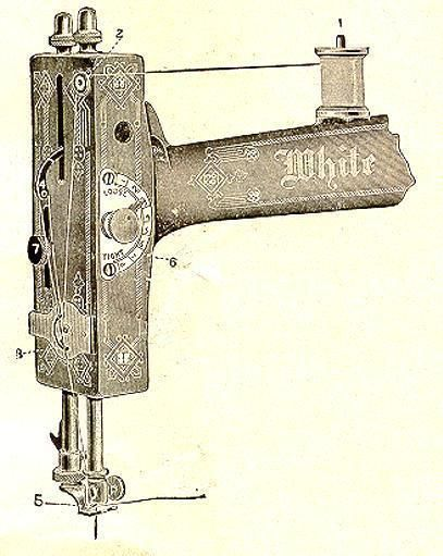 Vintage Sewing Machine threading diagram My New Vintage White Stunning White Sewing Machine Manual