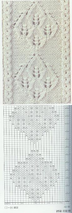 Lace Knitting Stitch #67   Lace Knitting Stitches
