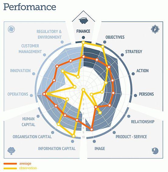 50 competitive intelligence analysis techniques Competia #SampleResume #ExampleOfCompetitorAnalysisReport