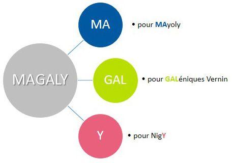 MAYOLY SPINDLER laboratoire indépendant français - Gastro-entérologie | Rhumatologie | Dermo-cosmétique
