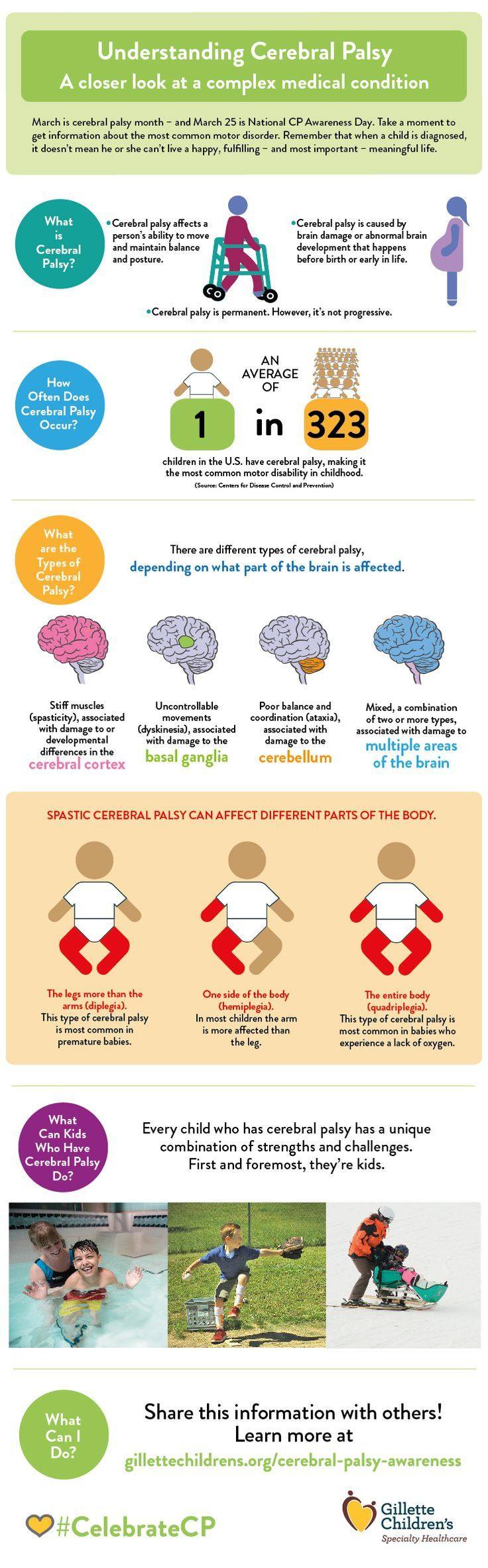 Understanding Cerebral Palsy Infographic by Gillette Childrens Specialty Healthcare. #CP
