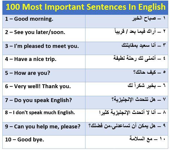 English In Brief أهم 100 جملة فى اللغة الإنجليزية English Sentences Sentences Learn English