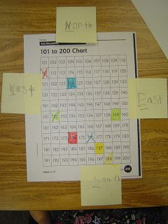 Using 100's Chart to learn Cardinal Directions and other great mapping ideas