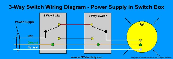 How To Wire A Way Switch This Is Tied For The Clearest And - Wiring diagrams 3 way switch