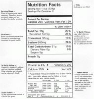 Low Carb Diet Tools - Carbohydrate Counter