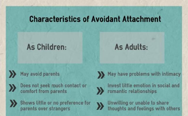 the four different attachment styles The four different attachment styles and how they get developed  (2010) attached: the new science of adult attachment and how it can help you find—and keep—love (kindle locations 1824-1829) penguin publishing group kindle edition.