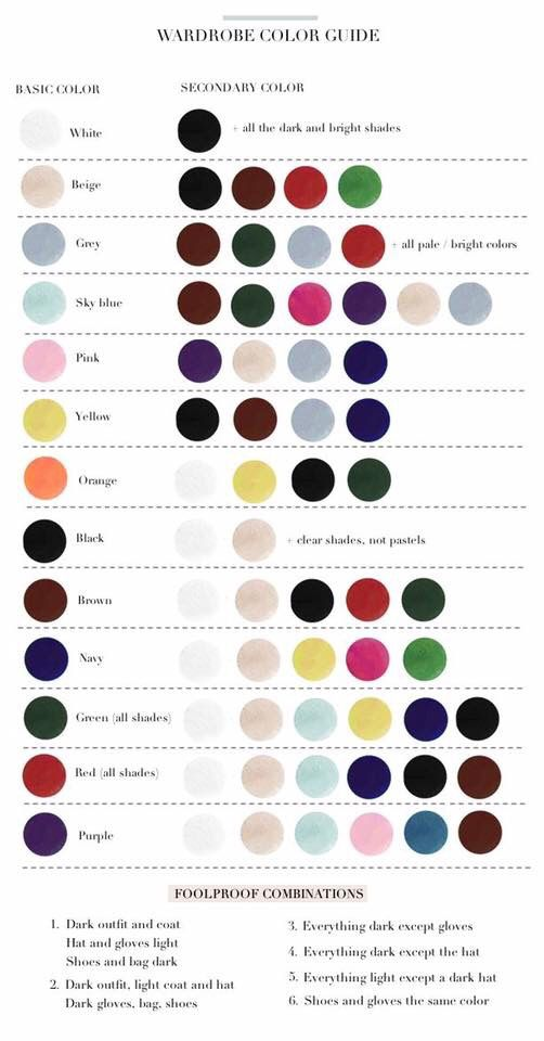 Wardrobe color guide