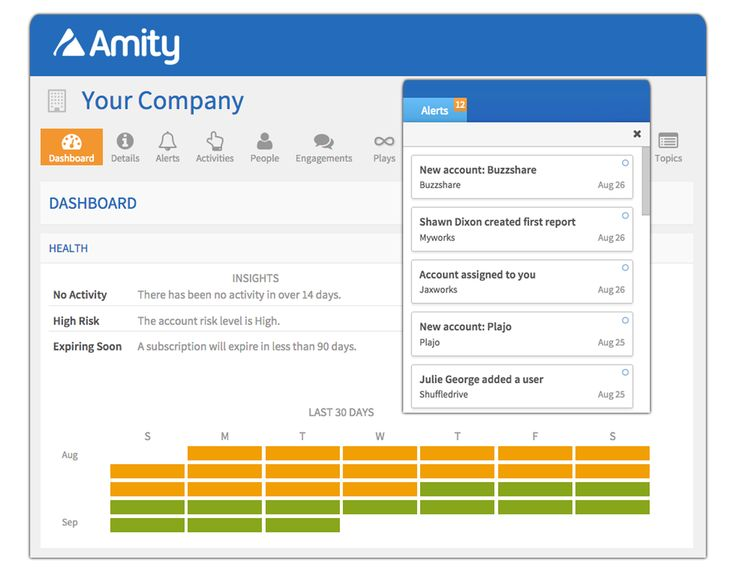You'll never be surprised because Amity provides real time insights that are tailor-made for your business.