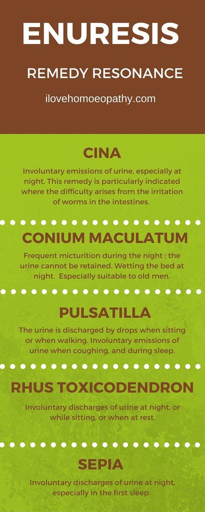 Homeopathy treatment of Enuresis