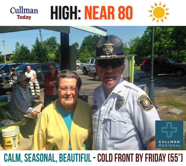 CULLMAN COUNTY WEATHER Tuesday May 2 2017  DRY, SUNNY, WARM, BEAUTIFUL - High 80°  TODAY: Cullman County weather is back near seasonal normal with sunny skies and a high around 80°. Light west winds will increase to 5 to 10 mph by late morning.