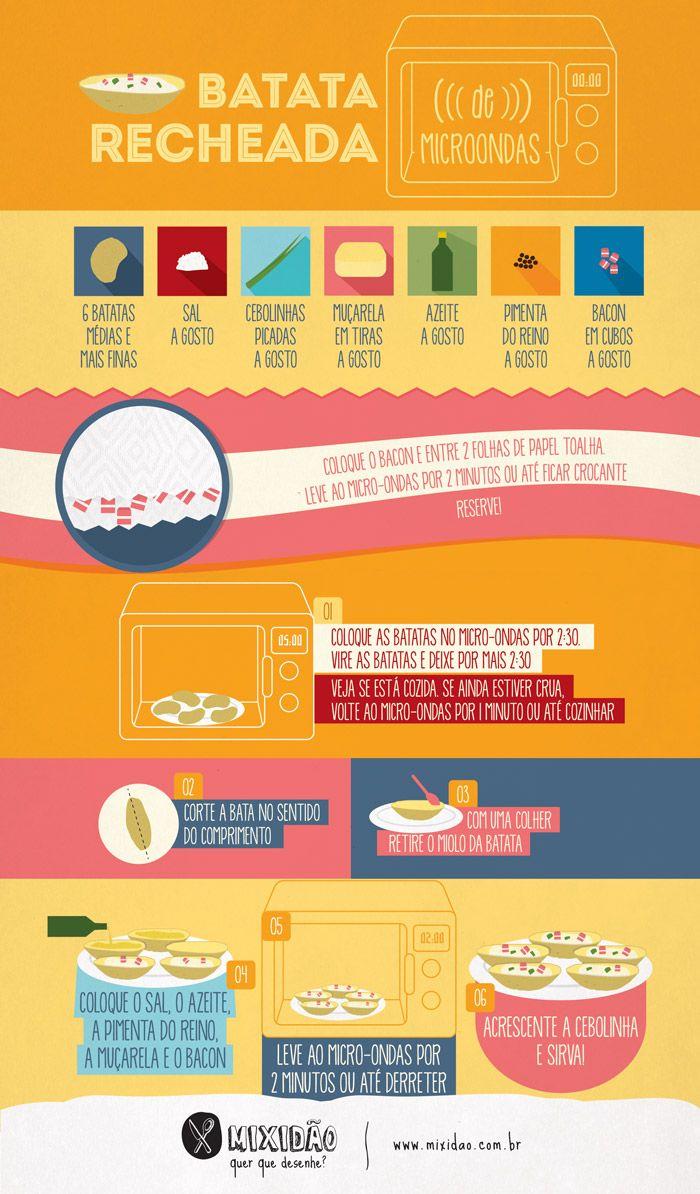 infografico-receita-ilustrada_batata-recheada-micro-ondas.jpg (700×1194)