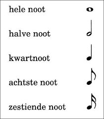 Afbeeldingsresultaat voor losse muzieknoten