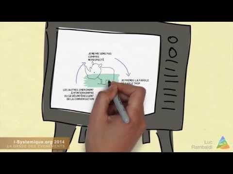 Cours Systémique - I.A.2. Vers quoi vont les choses - 4 - ABSTRAIRE LA L...