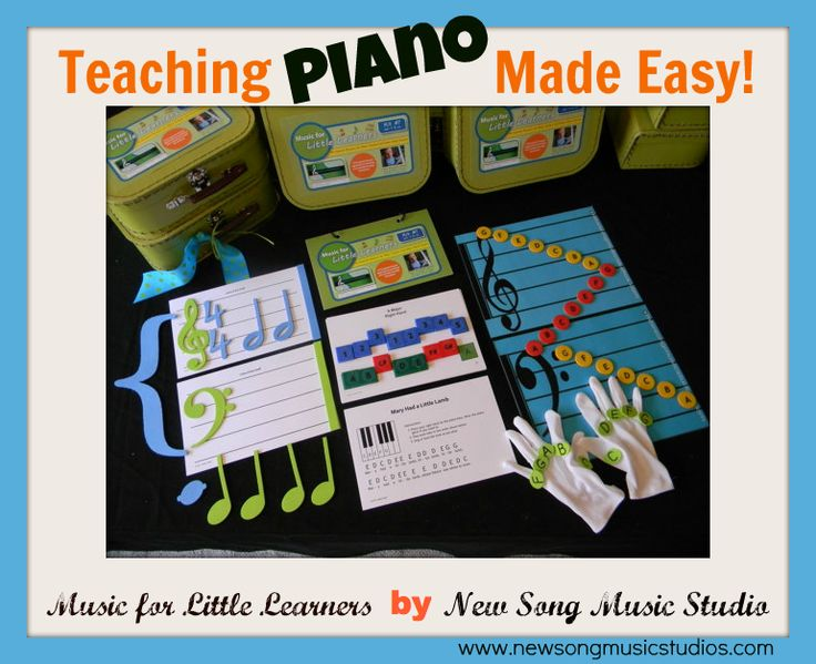 What is the fastest and easiest way to learn piano? - Quora