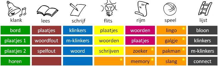 taal onderbouw basisschool