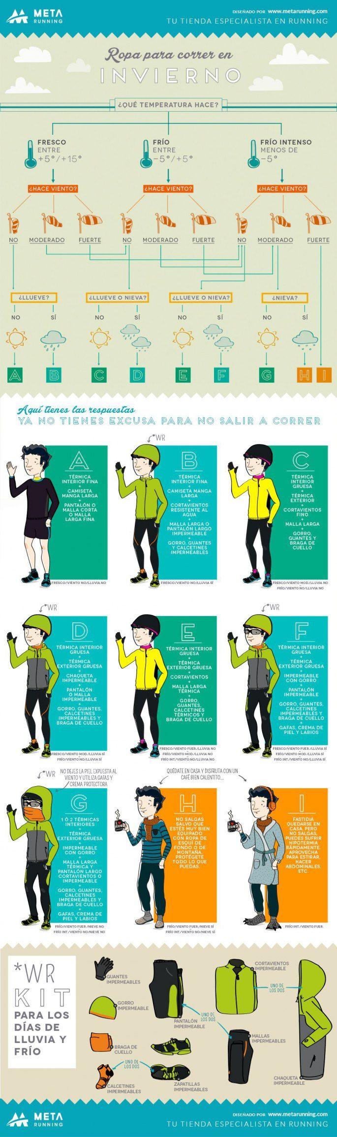 Aprende a elegir tu ropa de correr en invierno | Material | Runners.es