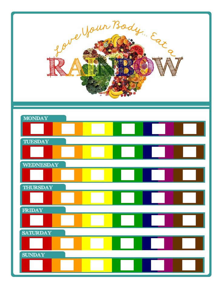 FREE eat the rainbow chart! Encourages healthy eating by making sure you get all the colors of the rainbow into your diet every day. Great for adults and/or kids!