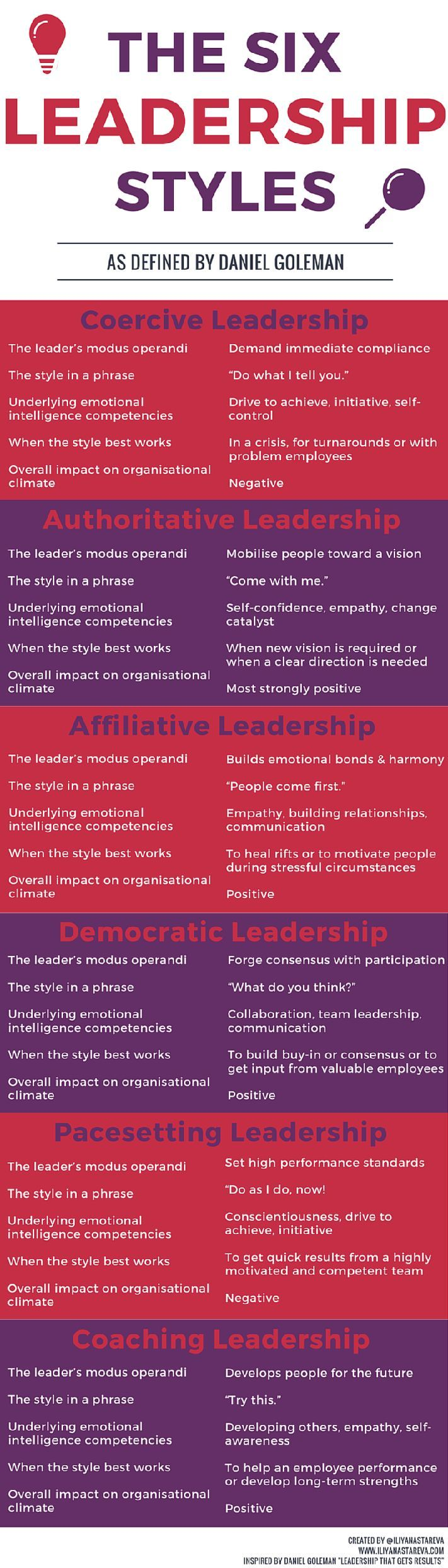 The Six #Leadership Styles #Infographic. If you like UX, design, or design thinking, check out theuxblog.com