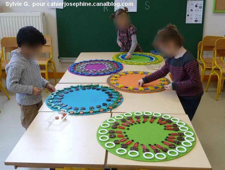 Cours Et Jardins Des Arts 2019 Verspontdugard Site