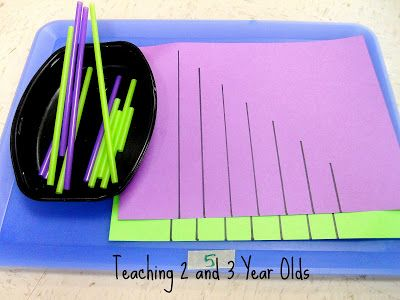 Teaching 2 and 3 Year Olds: Adding a bit of math to your every day.