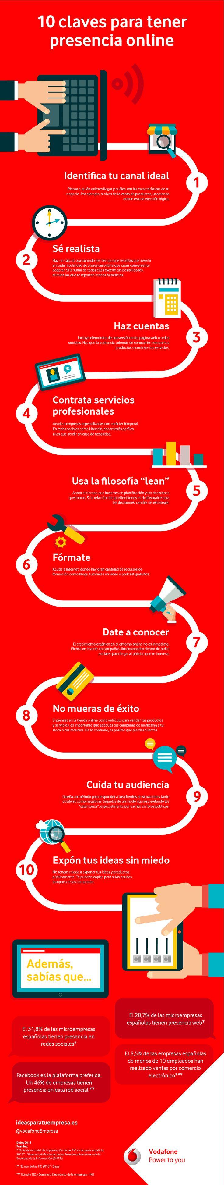 10 claves para tener presencia online #infografia #infographic #marketing | TICs y Formación