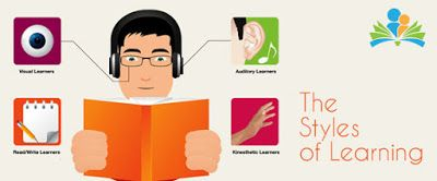 Educational Blogzz: The learning styles