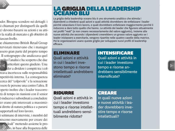 La griglia della leadership