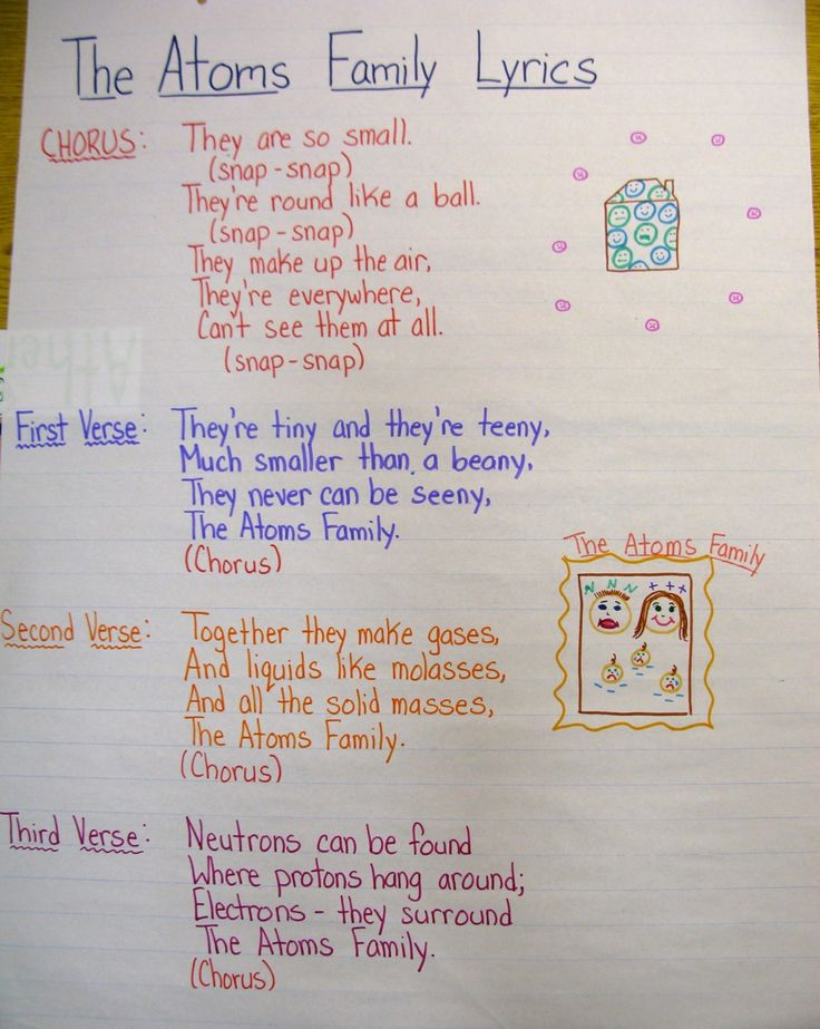 Atoms Family Song Lyrics (cute!) from The Joy of Chemistry: A Unit it Photos | Scholastic.com/teachers