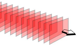 Wave Theory: Plane Waves (wiki)