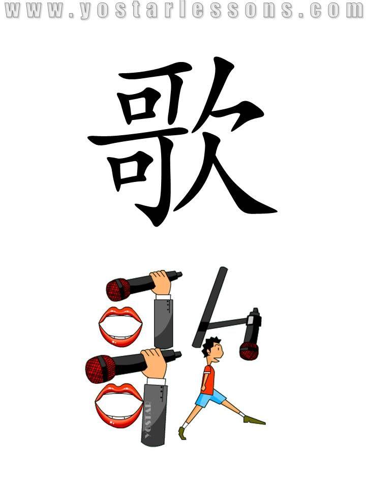 歌 = song. Imagine a singer singing a song with microphones. Detailed Chinese Lessons @ www.yostarlessons.com
