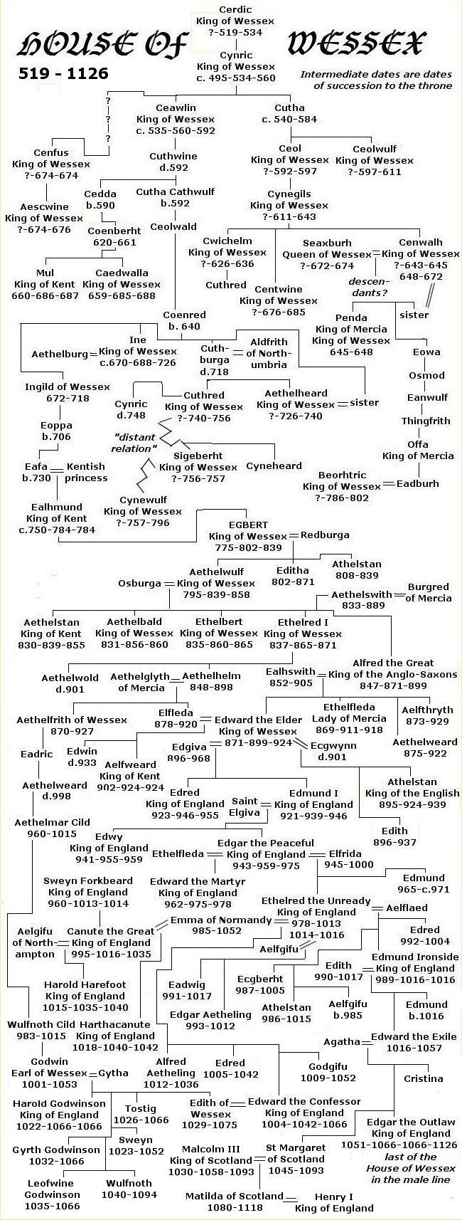 must see english royal family tree pins royal family trees cynric king of wessex son of cerdic~king from 534 560 monarchy treeroyal monarchyenglish