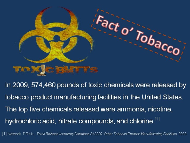 Fact o' Tobacco