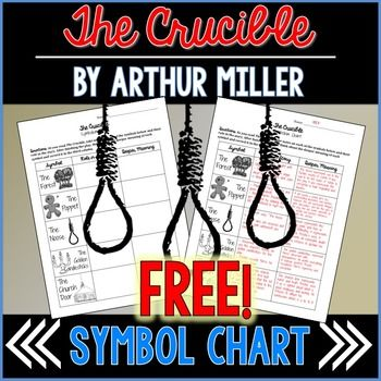 Free chart to help students track five symbols throughout Arthur Miller's  The Crucible.