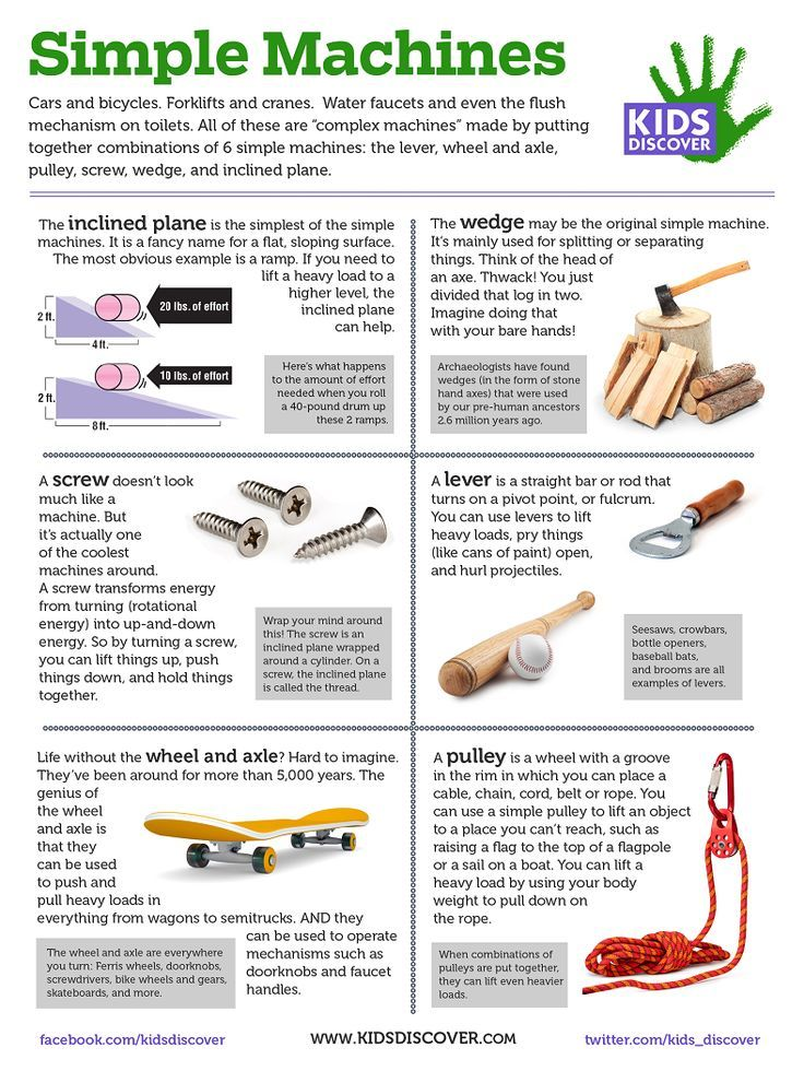 Simple Machines for Kids (Infographic)