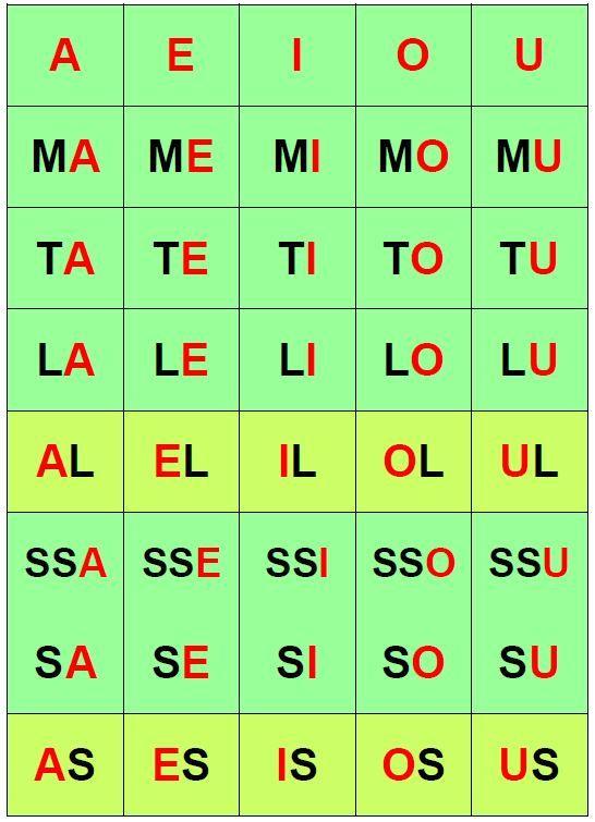 MATERIALS ···················· Directes/Inverses - Català Inicial + Alfabetització