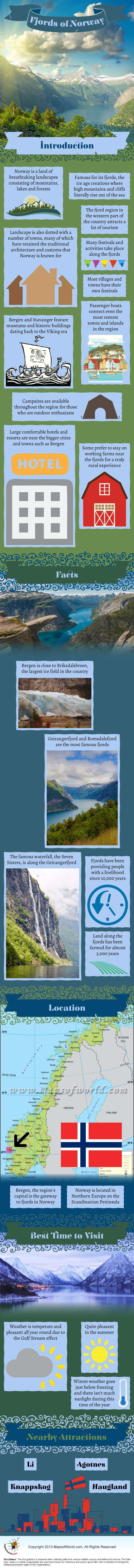 Fjords of Norway. SAIL . TRAIN . EXPLORE: Adventure Sailing www.rubicon3.co.uk
