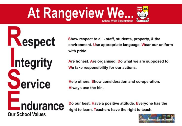Image result for school values examples PB4L