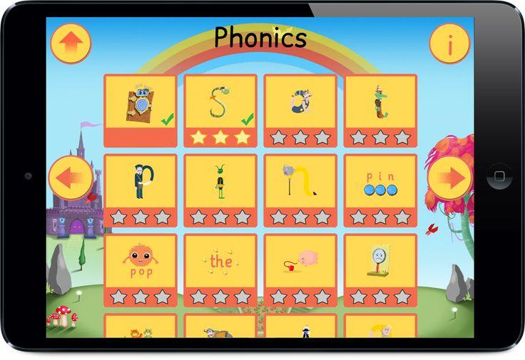 Product phonics