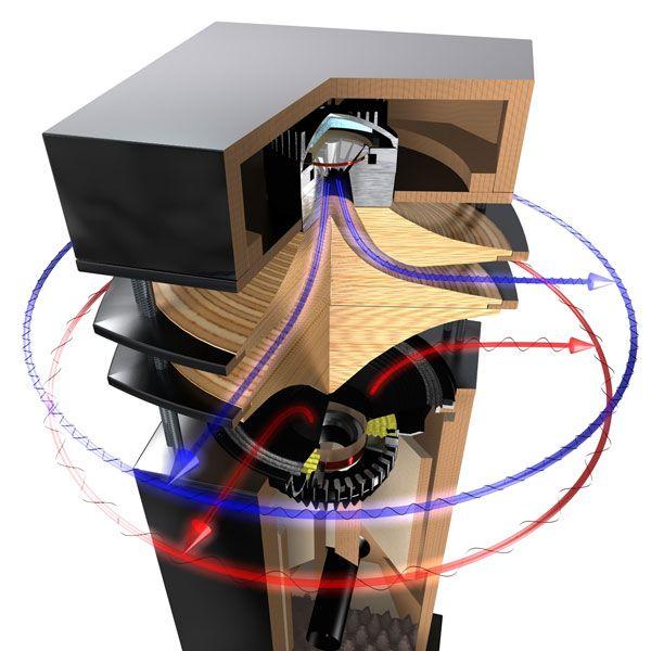 3D CAD Of The Omnidirectional Radiators | Speakers/Audio ...